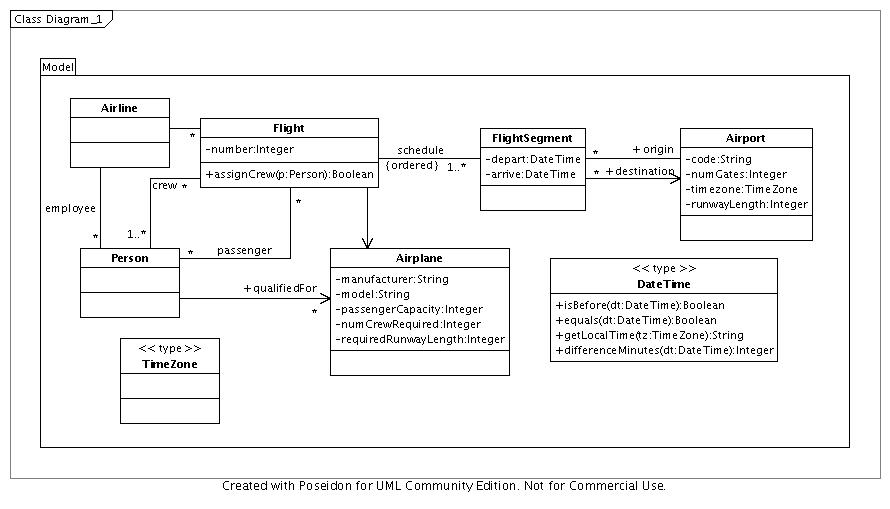 cocomo model in software engineering pdf
