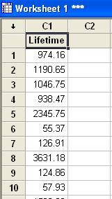 engi 3423 6 normal probability plot simulation using minitab. Black Bedroom Furniture Sets. Home Design Ideas