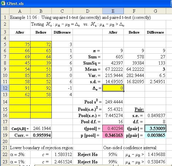 ENGI 3423 - 7: Two Sample Hypothesis Tests & Regression using MINITAB