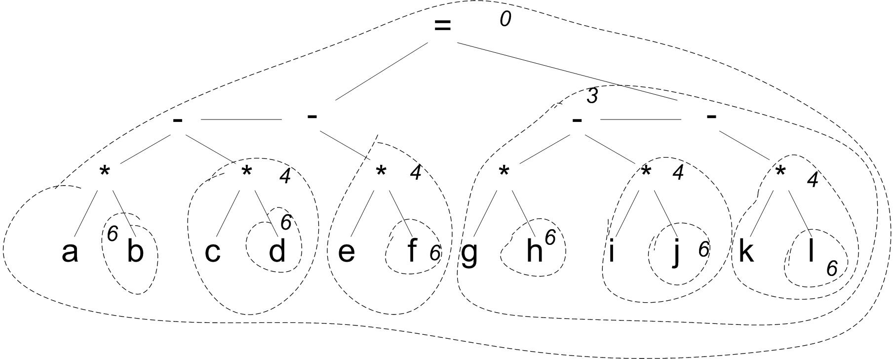 Parsing Expressions by Recursive Descent